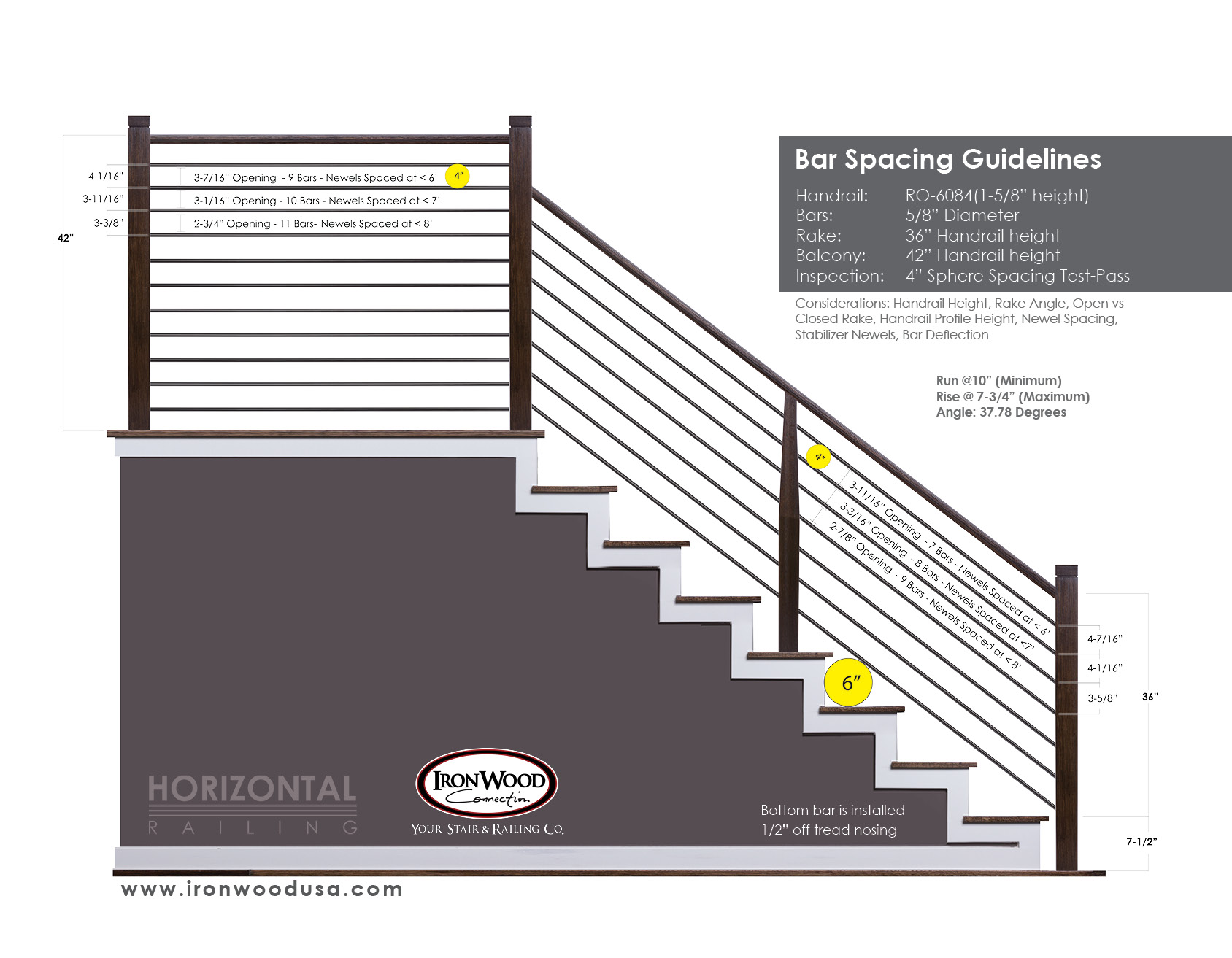 Horizontal Railing Spacing Guide-Web-IWC - Ironwood ...